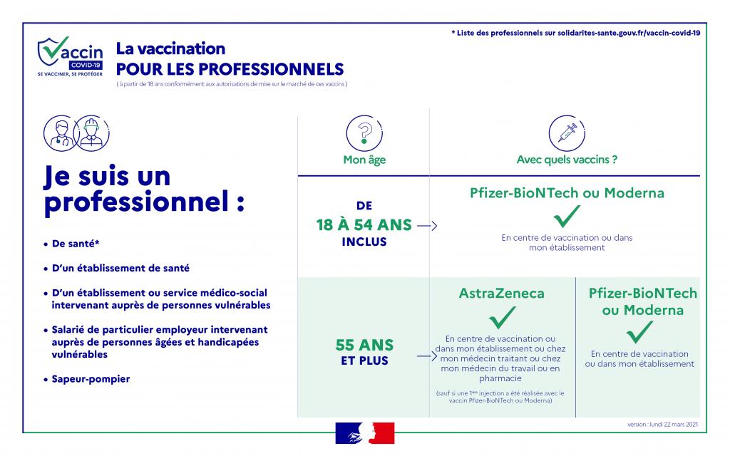 infog_vaccins_professionnels-1
